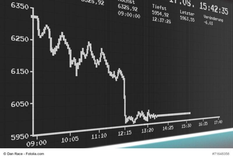 fallender Aktienkurs