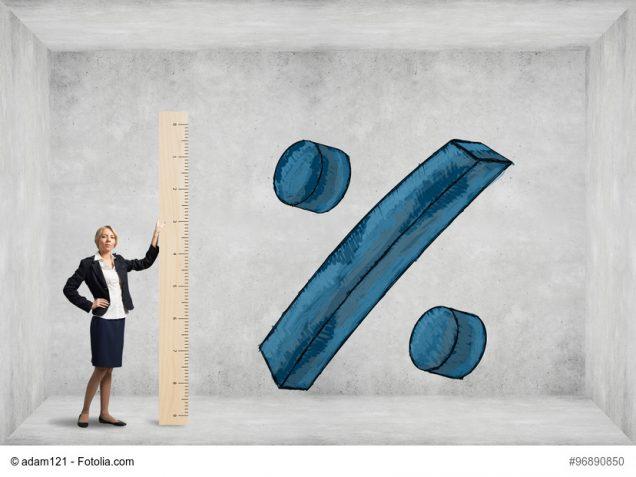Frau hält Maßstab an Prozent-Symbol