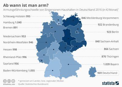 Infografik Armut in Deutschland Infografik