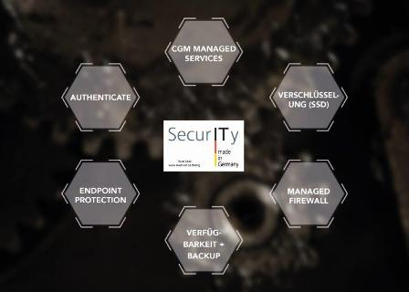 Security Arztpraxis