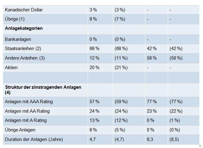 grafik währungen