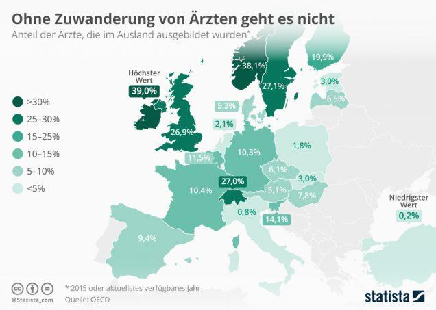 infografik_16093_anteil_der_aerzte_die_im_ausland_ausgebildet_wurden_n