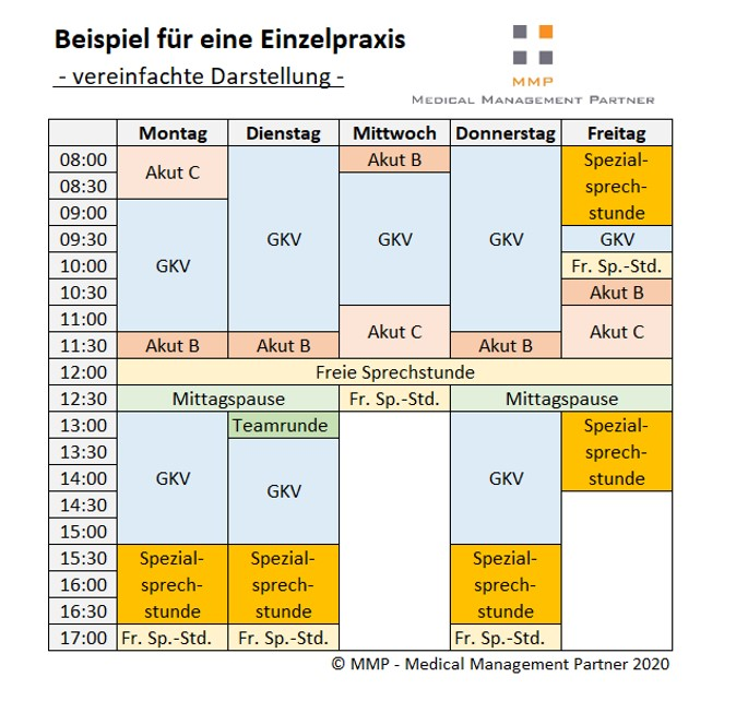 Beispiel_Wochenplan inkl. Freie Sprechstunde