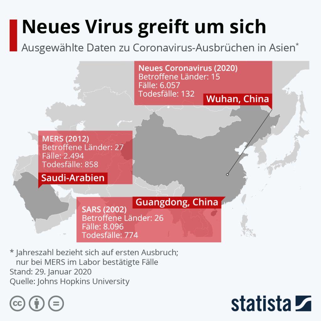 Ausbreitung Coronavirus