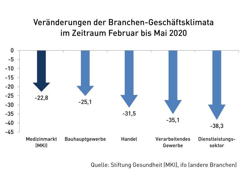 medizinklimaindex_sondererhebung_05-2020_02print