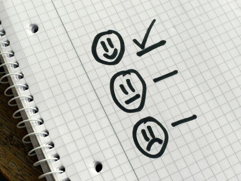 Checkliste mit Smileys