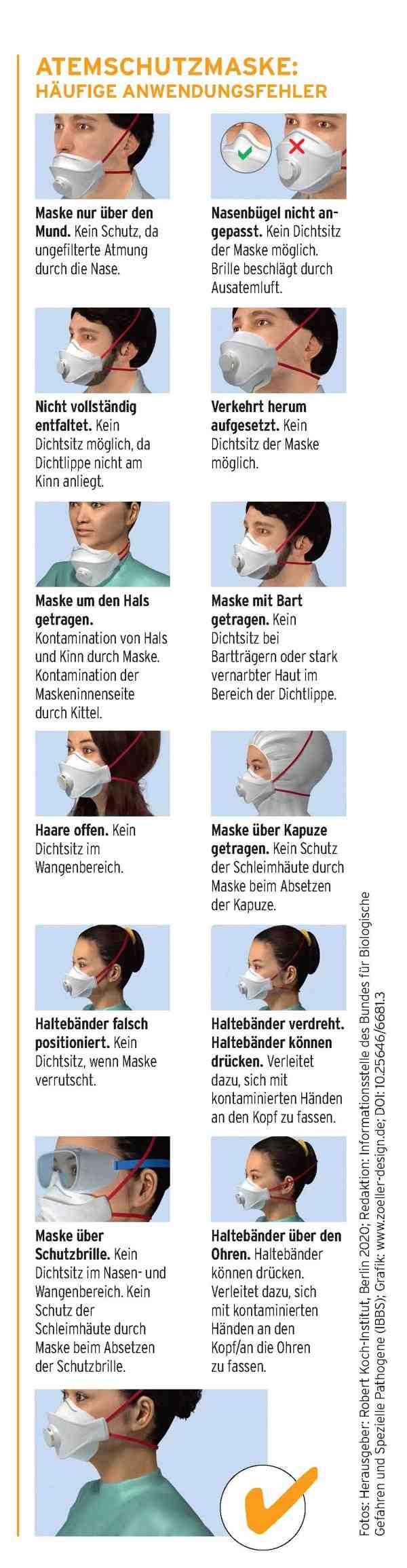 Grafik Atemschutzmaske Anwendungsfehler
