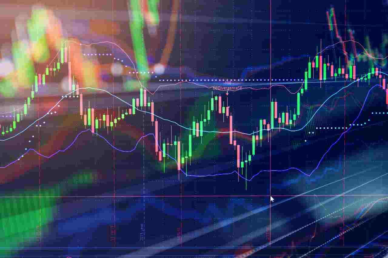 Kursschwankungen an der Börse