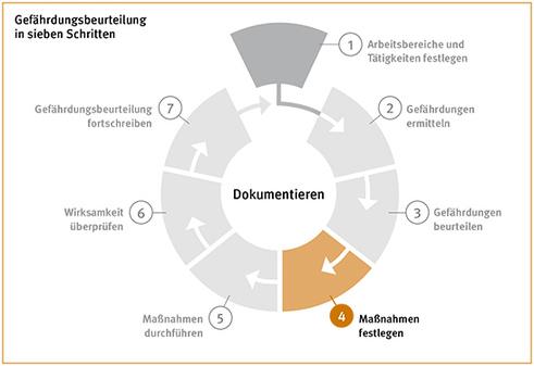https://www.bgw-online.de/SharedDocs/Downloads/DE/Corona/SARS-CoV-2-Mutterschutz_Download.pdf?__blob=publicationFile
